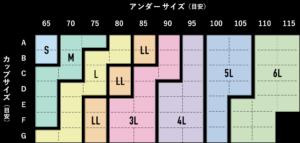 ジニエブラのサイズ表