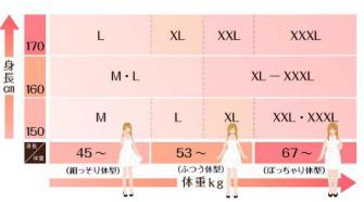 瞬コルボディスーツのサイズ表