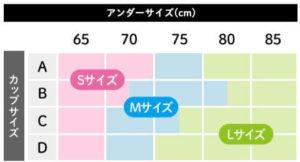ギュギュブラのサイズ表